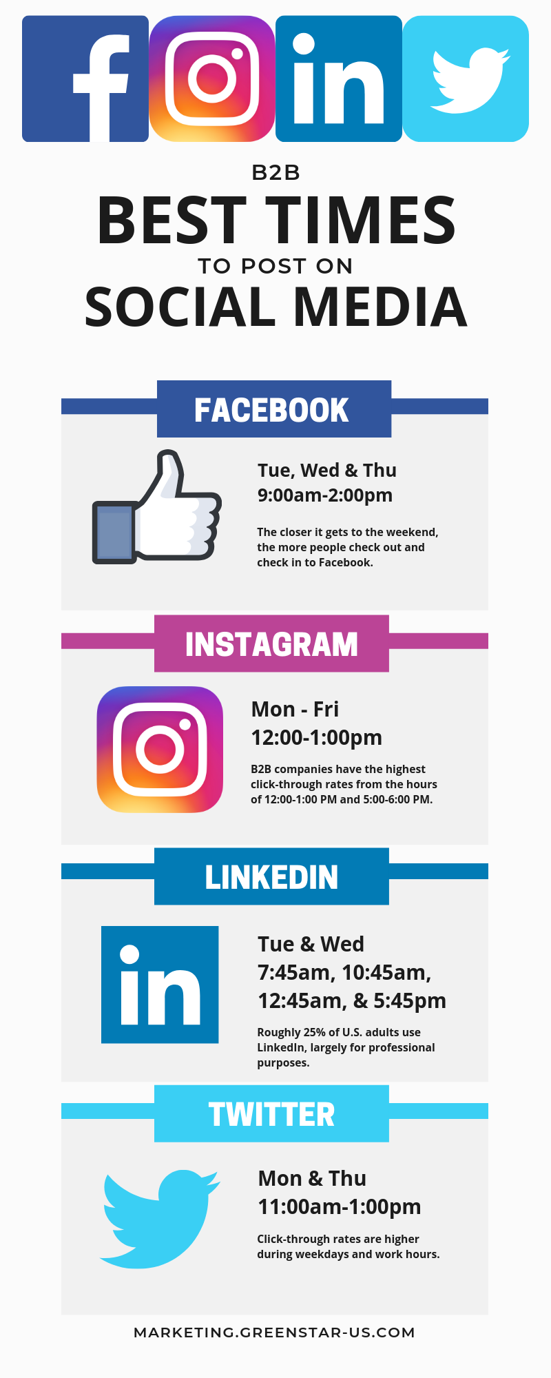 B2B best times to post on social media infographic