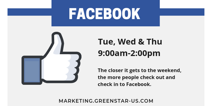 B2B Best times to post on Facebook(1)