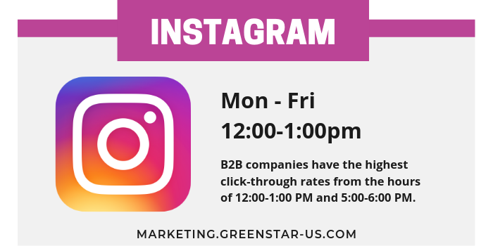 B2B Best times to post on Instagram