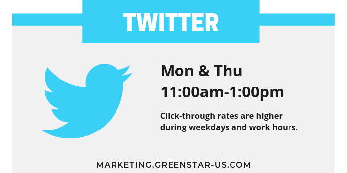 B2B Best times to post on Twitter