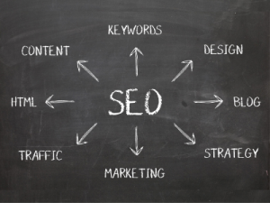 rank content fast - basic seo tips